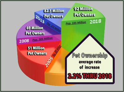pet_industry