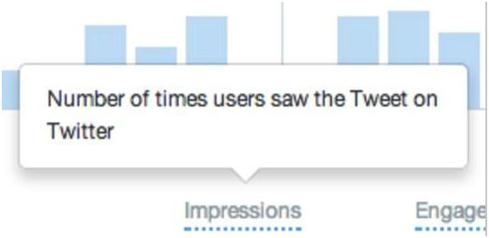 Twitter impressions example