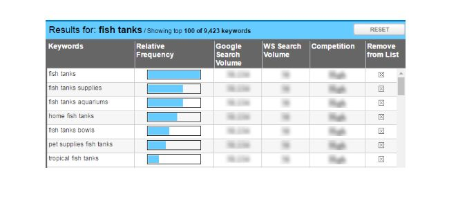 Wordstream keyword research tool