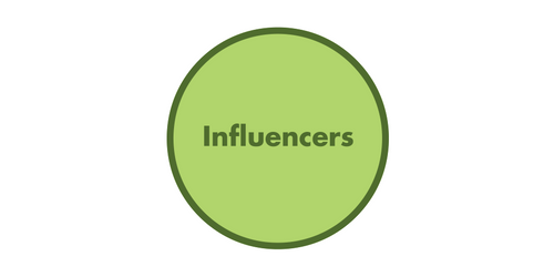BlogPaws Pet Influencer Network