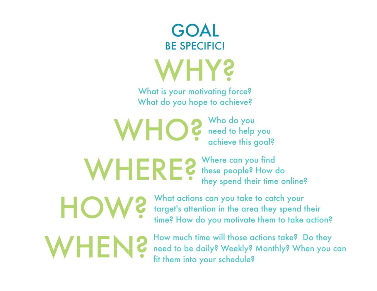 Goal Setting Pyramid