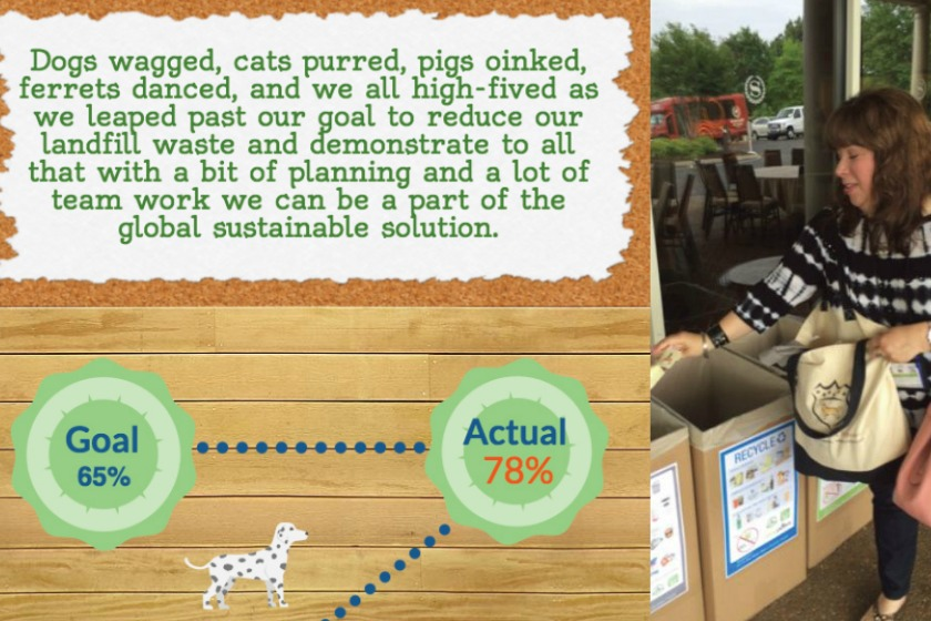PSC goes green with BlogPaws