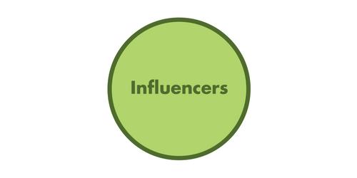 BlogPaws Pet Influencer Network