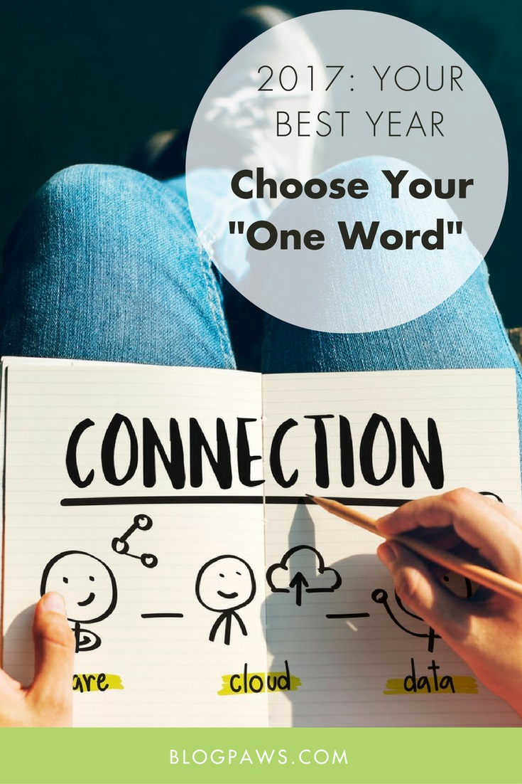 Plan for 2017 Choose your one word for success