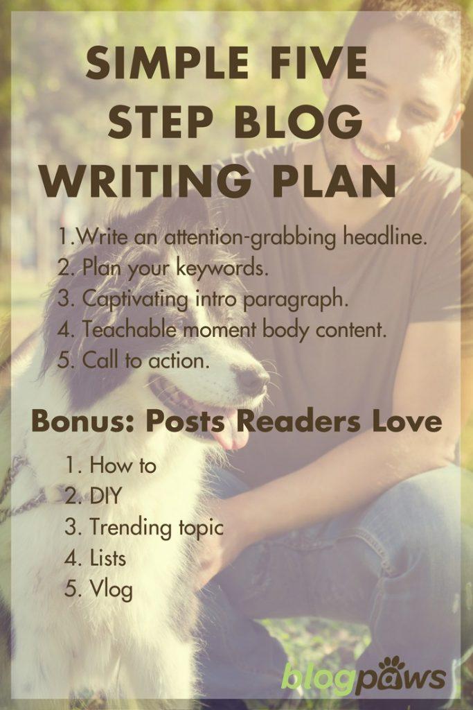 simple 5 step plan to write killer blog post