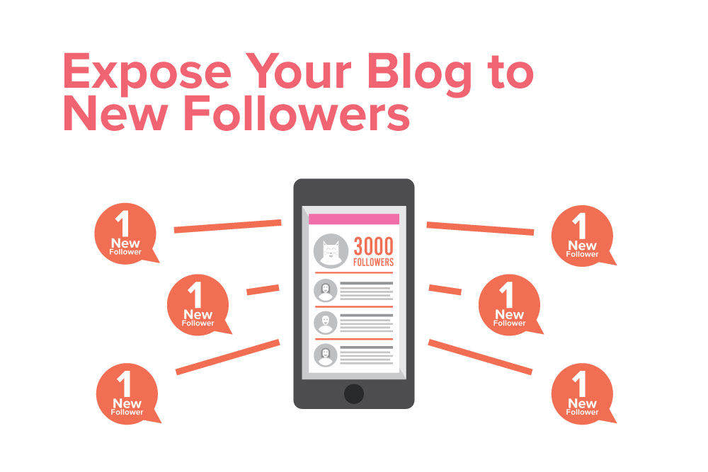 How to Expose Your Blog to New Followers