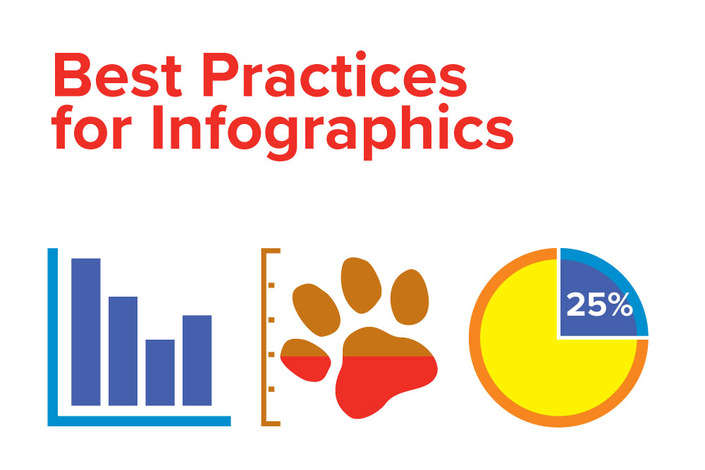 infographic best practices