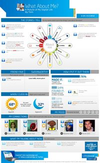Intel-WhatAboutMe-InfoGraphicTool-72-sized